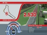 F1 Brembo Brake Facts - Italy 2012